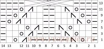 Крылатка клена схема вязания