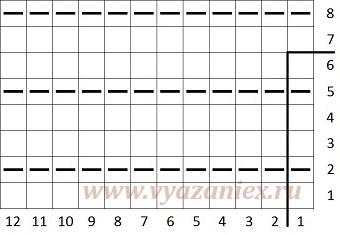 Поперечная резинка - схема вязания